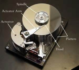 Typical hard disk drive consists of a motor spindle platters read