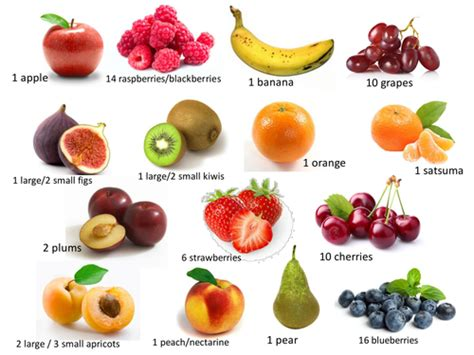 1 fruit portion ppt healthy by sueemc teaching resources tes