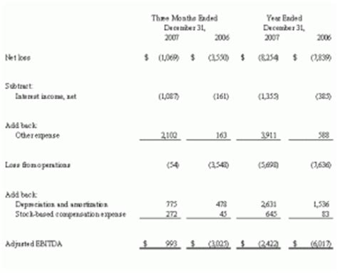 ebitda vs cash flow from operations vs free cash flow