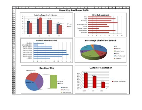 reporting dashboard template report dashboard template 28 images hr dashboard