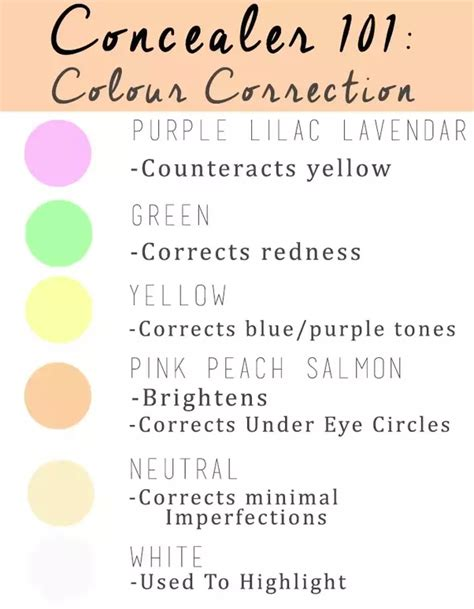 best color corrector for circles what is the best color corrector to use for circles