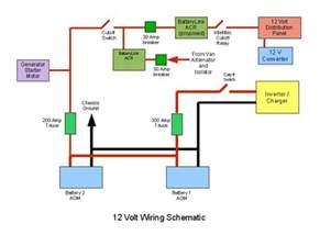 12v dc wiring roadtreker