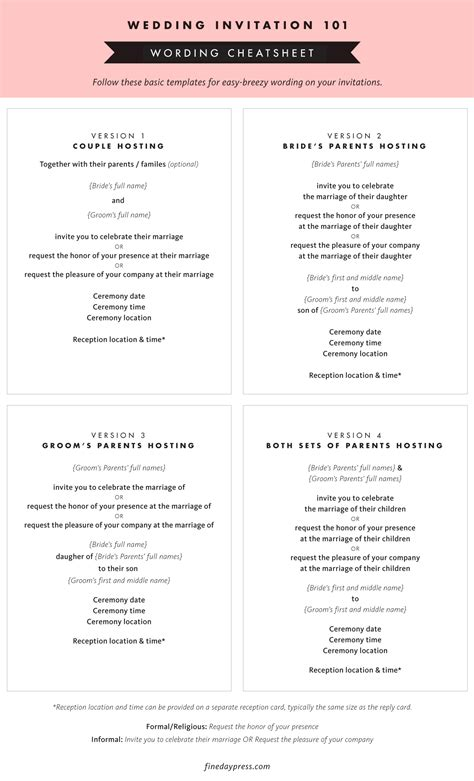 wedding ceremony invitation text message wedding invitation wording and etiquette
