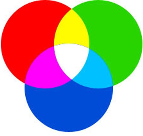 additive color daily agenda grant magnet physics