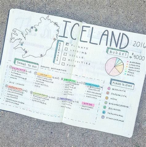 flight plan the travel hackerâ s guide to free world travel getting paid on the road books trip planning bullet journal happy planning