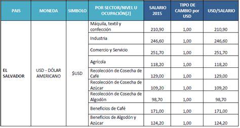 salarios minimos de el salvador 2015 salario minimo en el salvador 2015 salarios minimos de