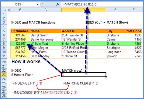 tutorial excel index excel index and match functions are great dance partners
