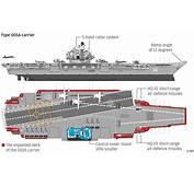 China Launches First Domestically Built Aircraft Carrier