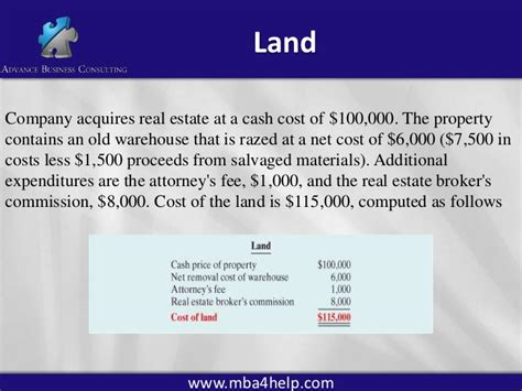 Plan Assets Mba by Plant Assets Property Plan