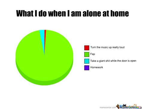 what i do when i m alone at home by leo57 meme center