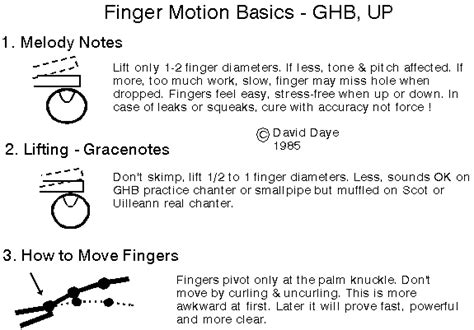 How To Finger | highland pipe self instruction page