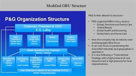 procter and gamble organizational chart hul and p g organization structure design