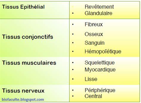 Histologie Cours Pdf Bio Facult 233