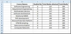 create calculated field in pivot table excel 2010