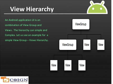 layout units android android layouts