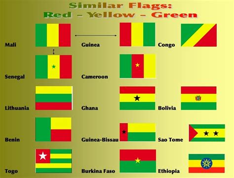 flags of the world that are similar byzigenous buddhapalian flag comparisons red yellow