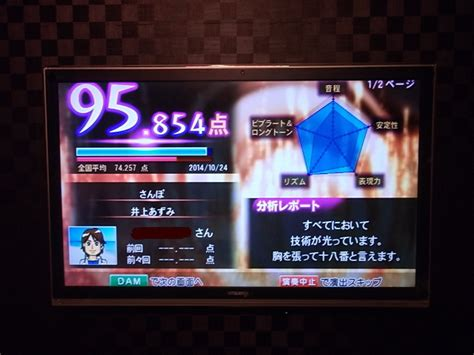 Li Karaoke Pewie Dx 55 10月24日のカラオケから 精密採点dx live dam joysound f1 max奮闘日記