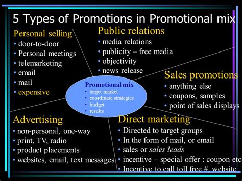 Home Market Type 1 Promo chapter 17 promotion ppt