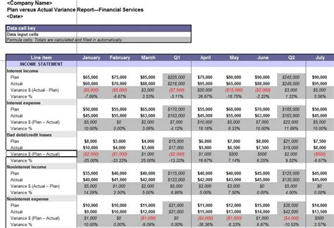 variance report sle budget vs actual template 28 images budget with charts