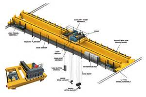 crane manufacturers crane suppliers ahmedabad india