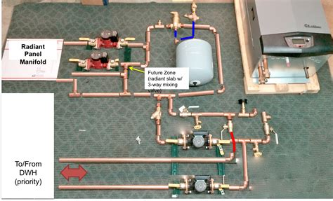 Plumbing Vs Hvac by 2 Boiler Piping Diagram Wiring Diagram Gw Micro