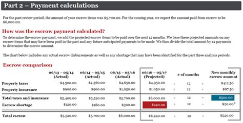 what is escrow bank account escrow statement payment calculations fargo