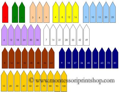 free printable montessori math materials square chain labels free printable montessori materials