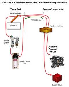 Duramax Lmm Exhaust System Diagram Duramax Lbz Wiring Diagram Duramax Get Free Image About