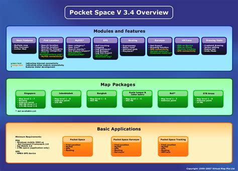 mobile app framework wireless solutions pocket pc pda held gis solutions