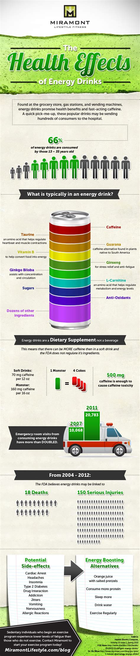 the energy drink side effects side effects of energy drinks infographic