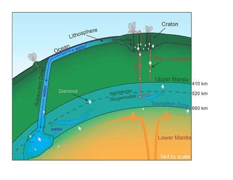 cros section water rich gem points to vast oceans beneath the earth