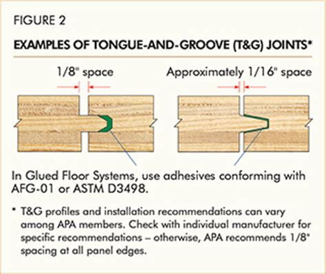 Osb T G Flooring by Apa Builder Tips Prevent Buckling With Proper Spacing
