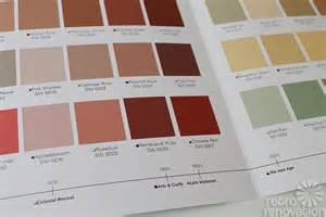 Modern Interior Paint Colors Our Secret To Get Paper Swatches For All Sherwin Williams