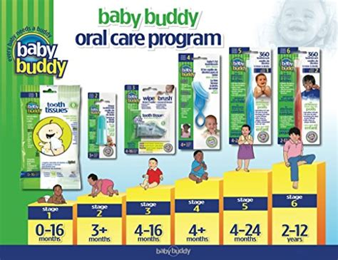 Baby Buddy 360 Tooth Brush Step 2 baby buddy 360 toothbrush step 2 baby buddy beautil