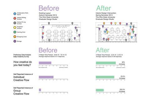 interior design research billingsblessingbags org