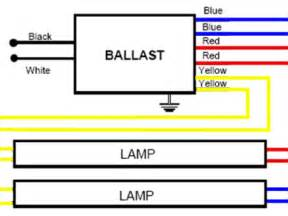workhorse ballast wiring diagram wiring diagram schemes