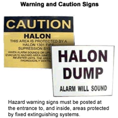 Warning Signs After C Section by Evacuation Plans And Procedures Etool Emergency