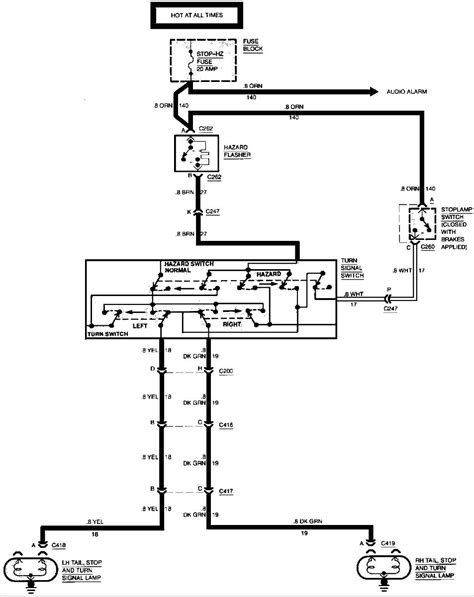 1997 chevrolet p30 wiring diagram chevrolet auto wiring diagram i m working on my p30 chevy p30 step van with a 6 5 diesel auto the running lights work but