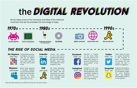 Digital Revolution infographic the digital revolution nu sci