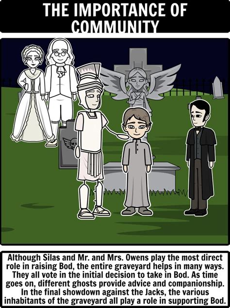 themes the graveyard book 16 best the graveyard book images on pinterest book