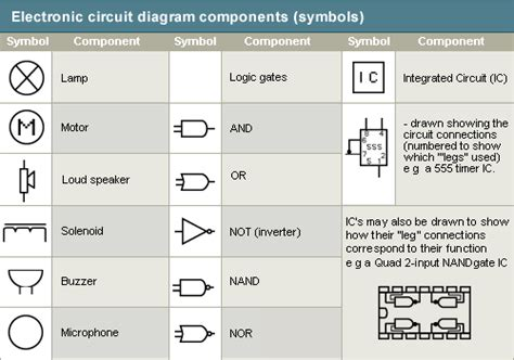 two advantages of integrated circuits separate circuit components two advantages of integrated circuits separate circuit components 28 images ppt aqa gcse