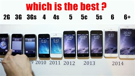 Iphone 4 4s 5 5s 6 comparison of all iphones iphone 6 plus vs 6 vs 5s vs 5c