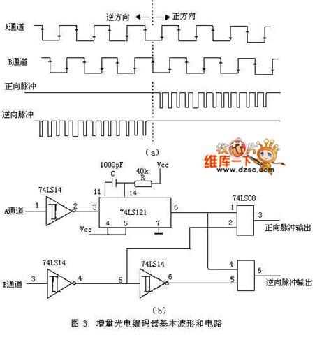optical encoder circuit diagram simple motor optical encoder schematic best free