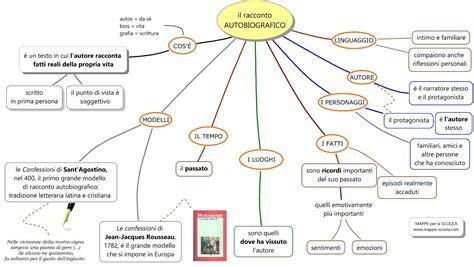 tema sull illuminismo mappe per la scuola autobiografia classe quinta