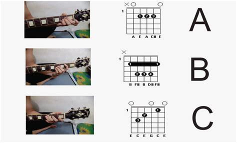 belajar gitar dasar disertai gambar latihan dasar bermain gitar disertai gambar infected guitar
