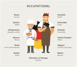 Name Origin What Does Your German Surname Say About You Ancestry