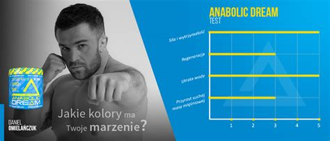 creatine w czym pomaga anabolic 280g creatine creatine malate and