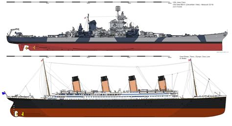 titanic boat in missouri titanic and iowa side by side worldofwarships