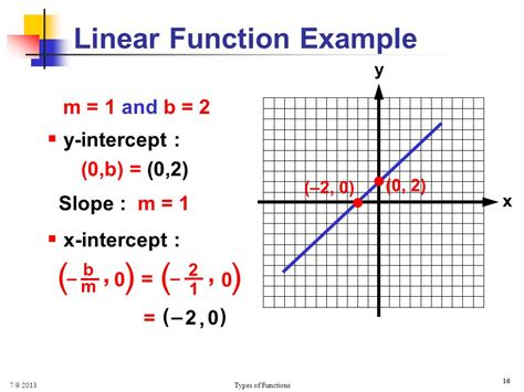 exle of linear function constant linear and non linear constant linear and non