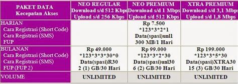 Paket Modem Smartfren Unlimited cara mudah daftar paket smartfren unlimited